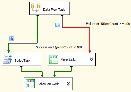 Show Expression Logic in SSIS Task Links (Constraints